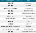 【今日が誕生日】「魔法科高校」司波達也&宮沢氷魚の花言葉は「尊敬」「信頼」「真の友情」の画像001