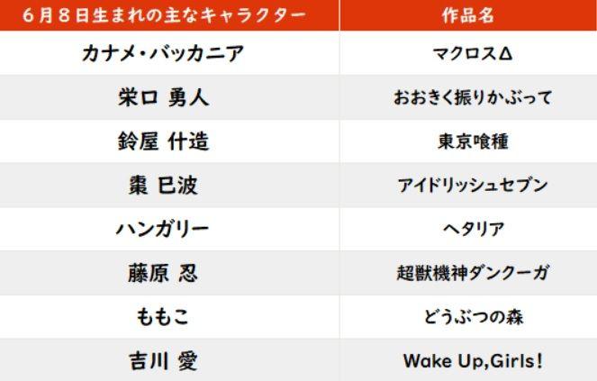 【今日が誕生日】声優・宮野真守「音楽デビューメモリアル」に続いて迎えたバースデー!の画像001
