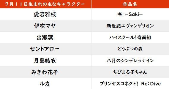 【今日が誕生日】「本好きの下剋上」で主演を務めた人気声優・井口裕香のバースデー!の画像001