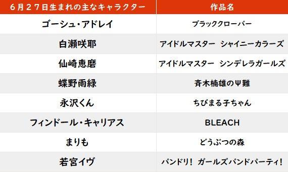 【今日が誕生日】芸能界屈指の「ゲーム&漫画好き」 人気女優・本田翼が28歳に!の画像001