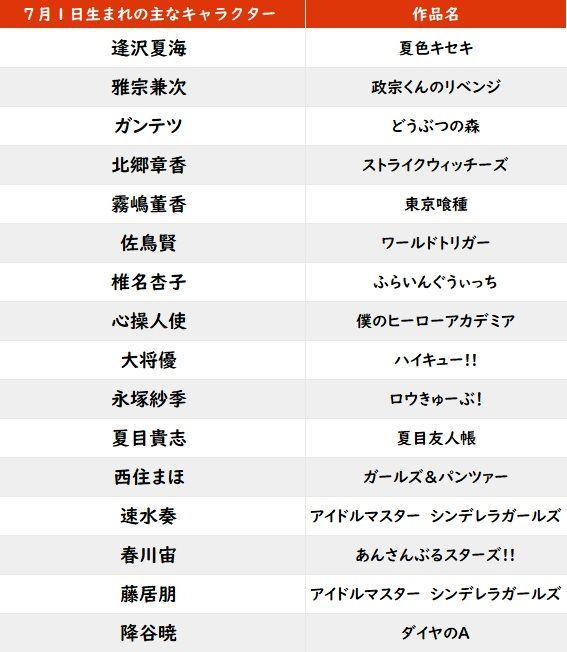 【今日が誕生日】神谷浩史の演技も光った『夏目友人帳』夏目貴志のバースデーの画像001